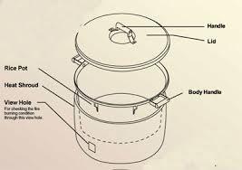 mesin-rice-cooker-kapasitas-besar-1-maksindotangerang