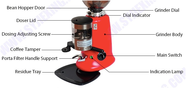 mesin-grinder-penggiling-kopi-2-maksindo