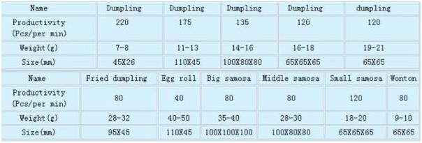 Cetak-Samosa-Pastel-Dumpling-CDS-120-2