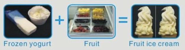 Mesin-Blender-Es-Krim-Yogurt-Multifungsi-2