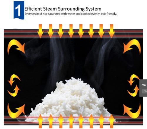 Rice-Cooker-Kapasitas-Besar-25-kg-8-Rak-4