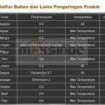 Jual Mesin Food Dehydrator 30 Rak (FDH30) di Tangerang