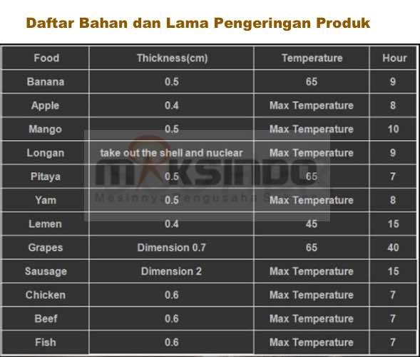 Mesin-Food-Dehydrator-30-Rak-FDH30-8