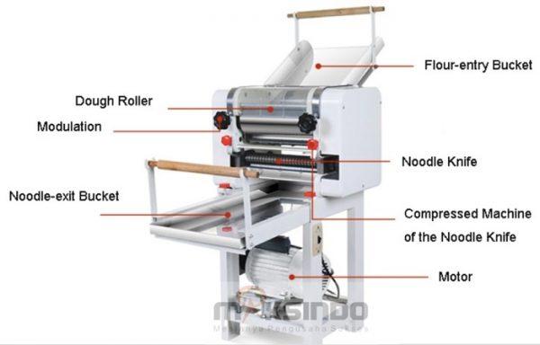 Mesin Cetak Mie dan Press Adonan MKS-900-5