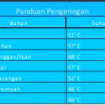 Jual Mesin Food Dehydrator 10 Rak (MKS-DR10) di Tangerang